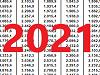 Die Gehaltstabellen 2021